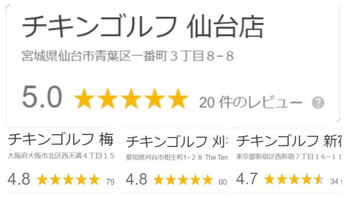 チキンゴルフ エルパプラス福井店の口コミや評判